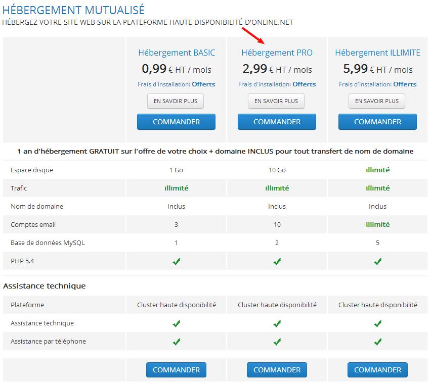 hebergement-mutualise--pro-online