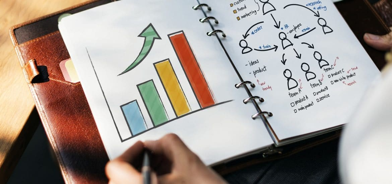 Les quatre facteurs clés d'un marketing réussi